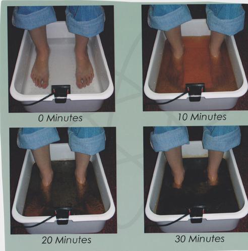 aqua-detox-process